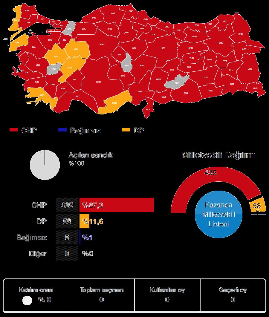1946 Genel Seçimi